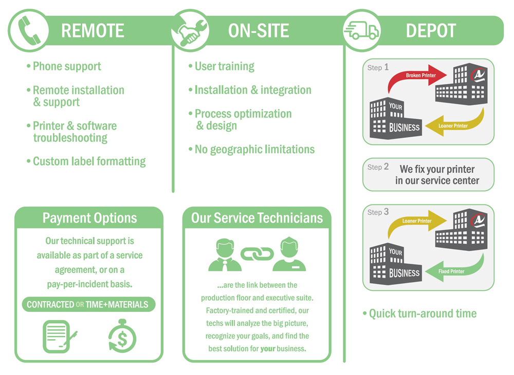 technical support graphic